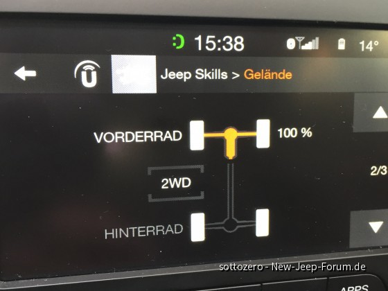 Jeep Skills 2WD